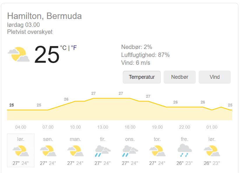 Bermuda temperaturer